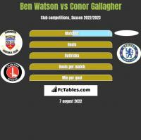 Ben Watson vs Conor Gallagher h2h player stats