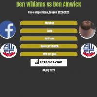 Ben Williams vs Ben Alnwick h2h player stats