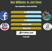 Ben Williams vs Jed Steer h2h player stats