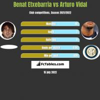 Benat Etxebarria vs Arturo Vidal h2h player stats