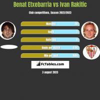 Benat Etxebarria vs Ivan Rakitic h2h player stats
