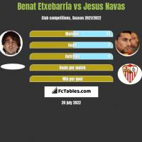 Benat Etxebarria vs Jesus Navas h2h player stats