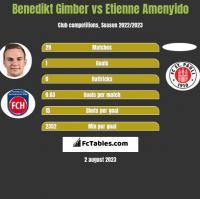 Benedikt Gimber vs Etienne Amenyido h2h player stats