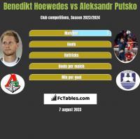 Benedikt Hoewedes vs Aleksandr Putsko h2h player stats
