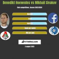 Benedikt Hoewedes vs Mikhail Sivakov h2h player stats