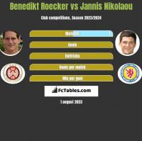Benedikt Roecker vs Jannis Nikolaou h2h player stats