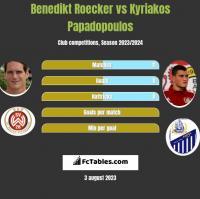 Benedikt Roecker vs Kyriakos Papadopoulos h2h player stats