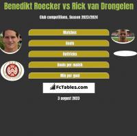 Benedikt Roecker vs Rick van Drongelen h2h player stats