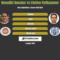 Benedikt Roecker vs Steffen Puttkammer h2h player stats