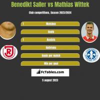 Benedikt Saller vs Mathias Wittek h2h player stats
