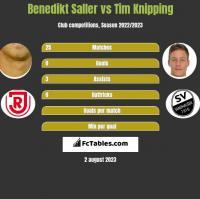 Benedikt Saller vs Tim Knipping h2h player stats