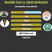 Benedikt Zech vs Jakub Bartkowski h2h player stats