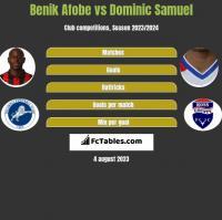 Benik Afobe vs Dominic Samuel h2h player stats