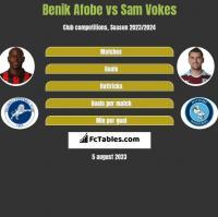 Benik Afobe vs Sam Vokes h2h player stats