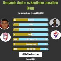 Benjamin Andre vs Nanitamo Jonathan Ikone h2h player stats