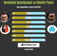 Benjamin Bourigeaud vs Dimitri Payet h2h player stats
