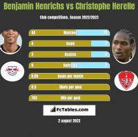Benjamin Henrichs vs Christophe Herelle h2h player stats