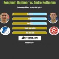 Benjamin Huebner vs Andre Hoffmann h2h player stats