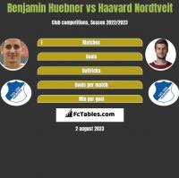 Benjamin Huebner vs Haavard Nordtveit h2h player stats