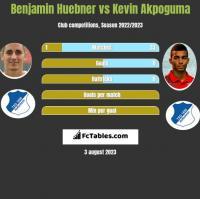 Benjamin Huebner vs Kevin Akpoguma h2h player stats