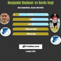 Benjamin Huebner vs Kevin Vogt h2h player stats