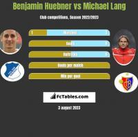 Benjamin Huebner vs Michael Lang h2h player stats