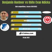 Benjamin Huebner vs Obite Evan Ndicka h2h player stats