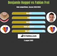 Benjamin Huggel vs Fabian Frei h2h player stats
