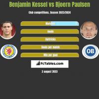 Benjamin Kessel vs Bjoern Paulsen h2h player stats