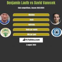Benjamin Lauth vs David Vanecek h2h player stats