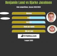 Benjamin Lund vs Bjarke Jacobsen h2h player stats