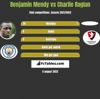 Benjamin Mendy vs Charlie Raglan h2h player stats