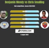 Benjamin Mendy vs Chris Smalling h2h player stats
