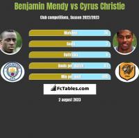 Benjamin Mendy vs Cyrus Christie h2h player stats