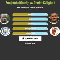 Benjamin Mendy vs Daniel Caligiuri h2h player stats