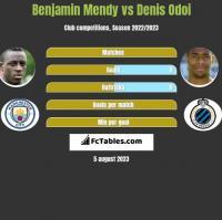Benjamin Mendy vs Denis Odoi h2h player stats