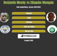 Benjamin Mendy vs Eliaquim Mangala h2h player stats