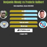 Benjamin Mendy vs Frederic Guilbert h2h player stats