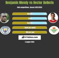 Benjamin Mendy vs Hector Bellerin h2h player stats