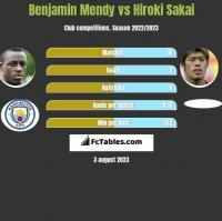 Benjamin Mendy vs Hiroki Sakai h2h player stats