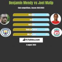 Benjamin Mendy vs Joel Matip h2h player stats