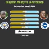 Benjamin Mendy vs Joel Veltman h2h player stats