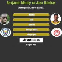 Benjamin Mendy vs Jose Holebas h2h player stats