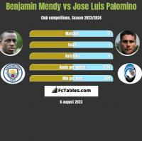 Benjamin Mendy vs Jose Luis Palomino h2h player stats