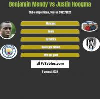 Benjamin Mendy vs Justin Hoogma h2h player stats