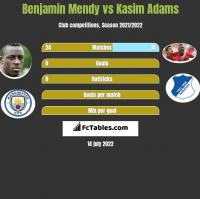 Benjamin Mendy vs Kasim Adams h2h player stats