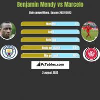 Benjamin Mendy vs Marcelo h2h player stats