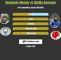 Benjamin Mendy vs Matija Nastasic h2h player stats