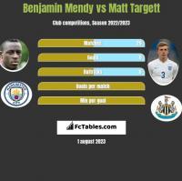 Benjamin Mendy vs Matt Targett h2h player stats