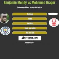 Benjamin Mendy vs Mohamed Drager h2h player stats